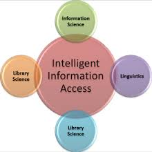 Image result for Intelligent Information Access (IIA) Lab unt
